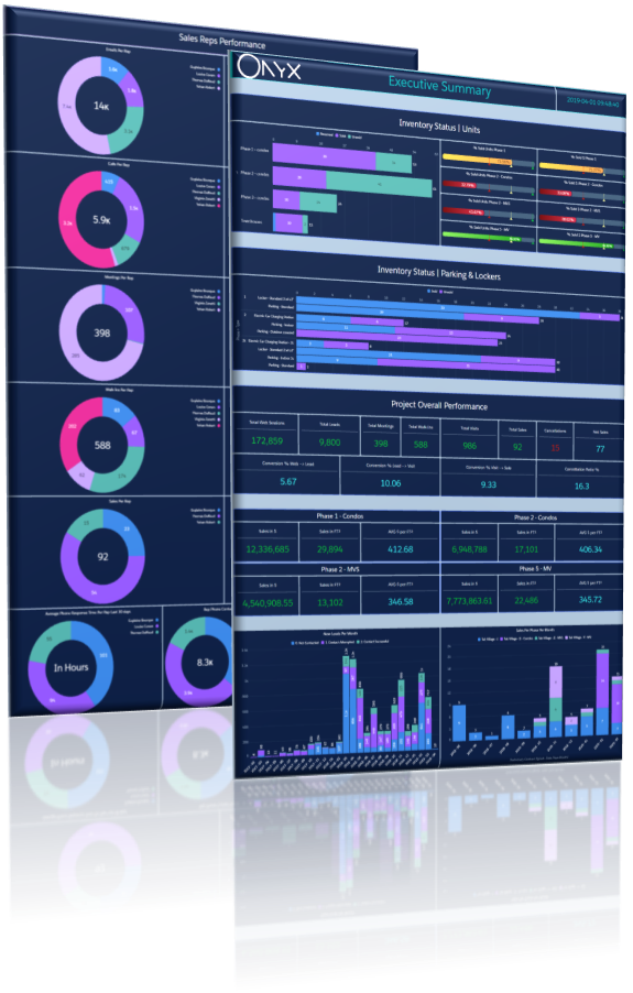 Dashboards 3d
